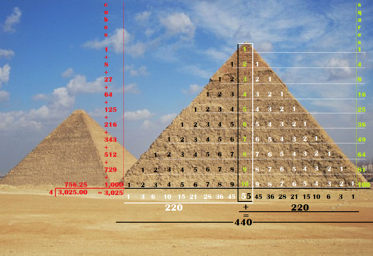 pyramid here - squares cubes - Copy.png